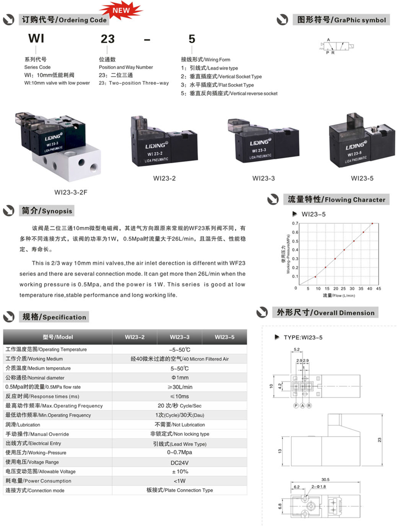 WI serics mini-valvw with low power and large flux参数.jpg